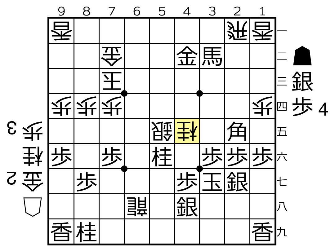 f:id:yuhib:20190531132941p:plain