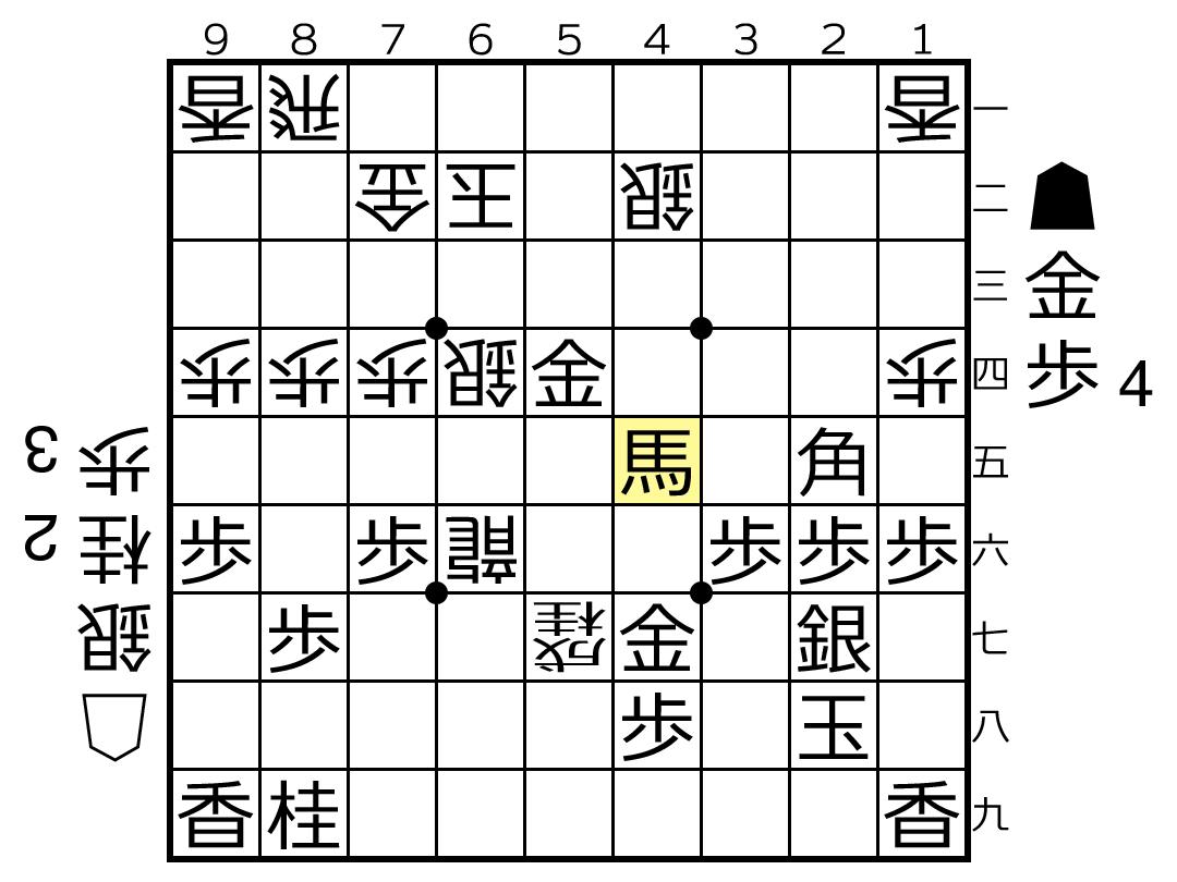 f:id:yuhib:20190531133119p:plain
