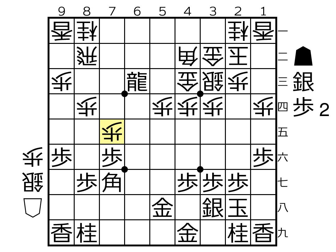 f:id:yuhib:20190603121537p:plain