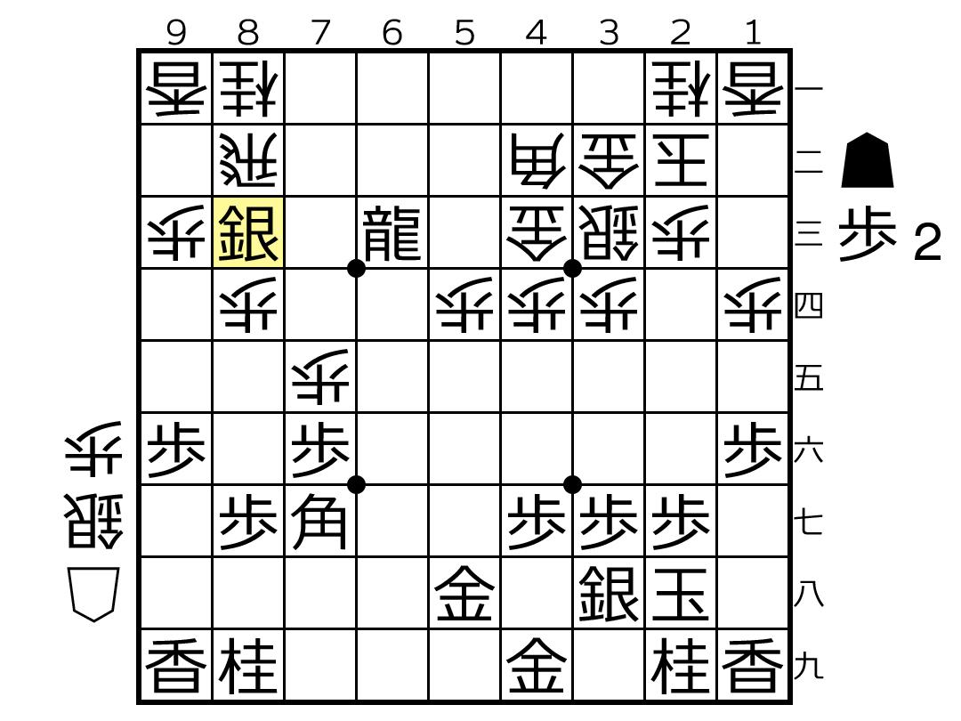 f:id:yuhib:20190603121633p:plain