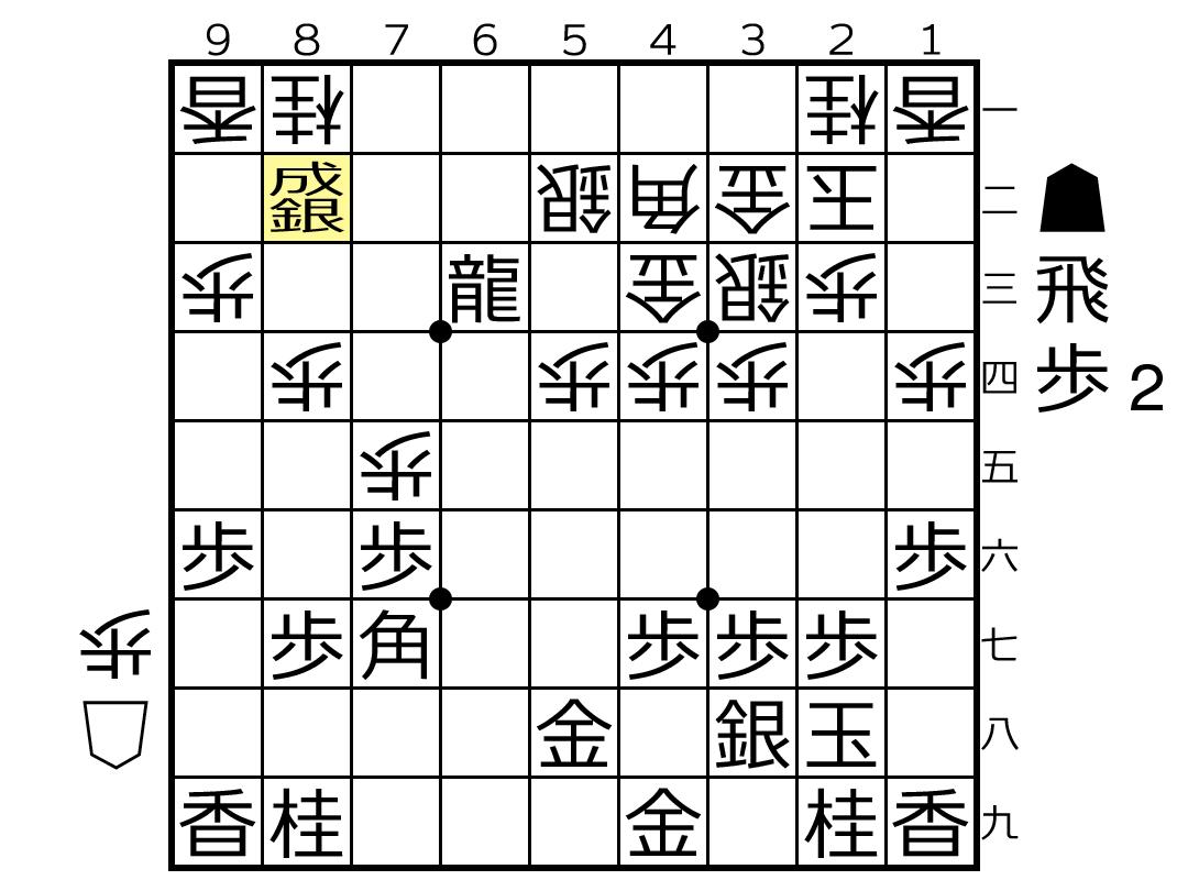 f:id:yuhib:20190603121726p:plain