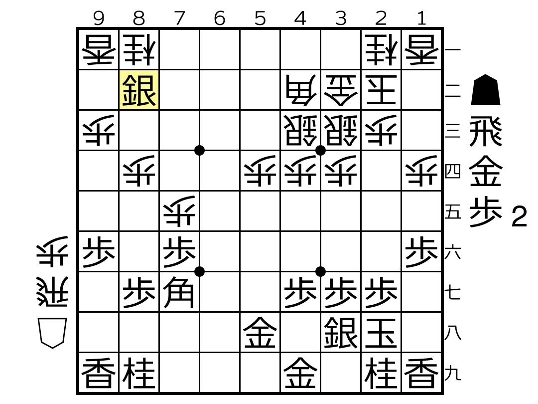 f:id:yuhib:20190603132243p:plain