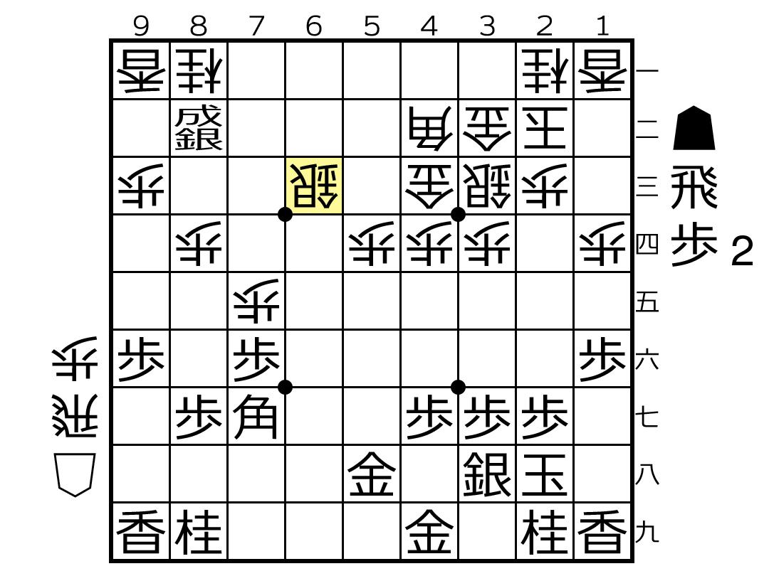 f:id:yuhib:20190603132428p:plain
