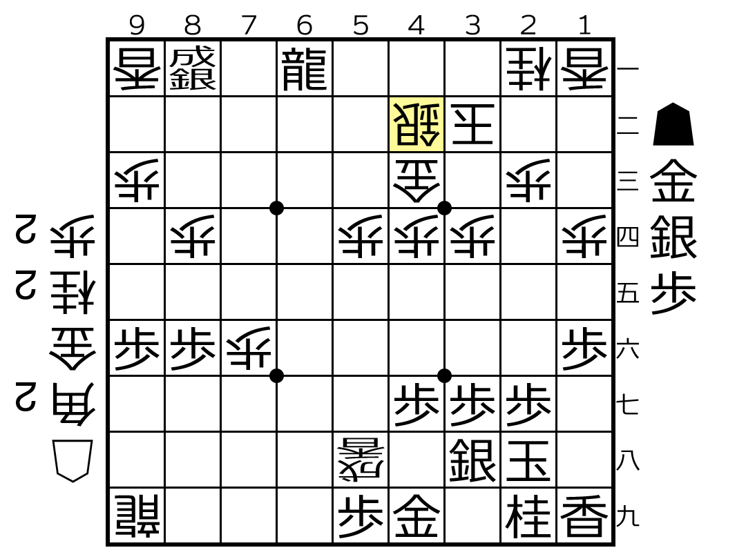 f:id:yuhib:20190603132639p:plain