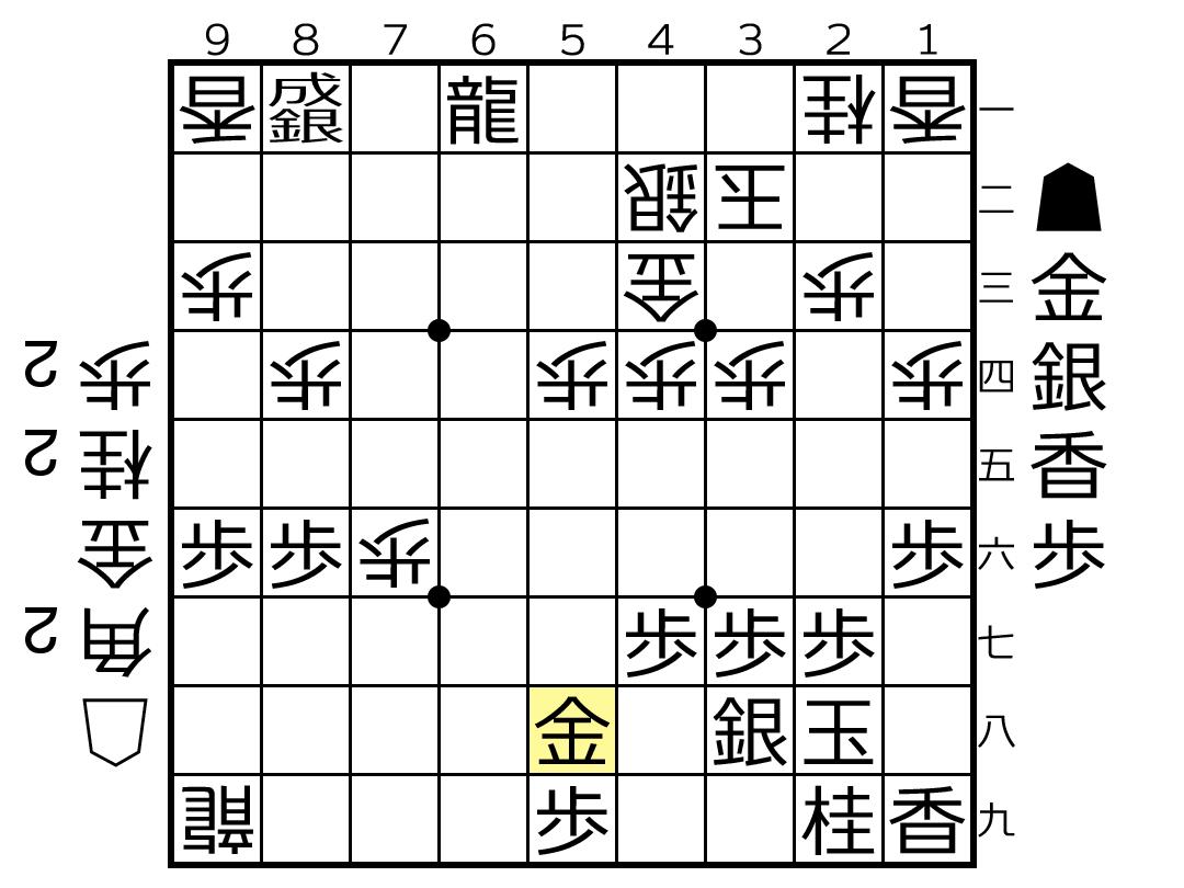 f:id:yuhib:20190603132659p:plain