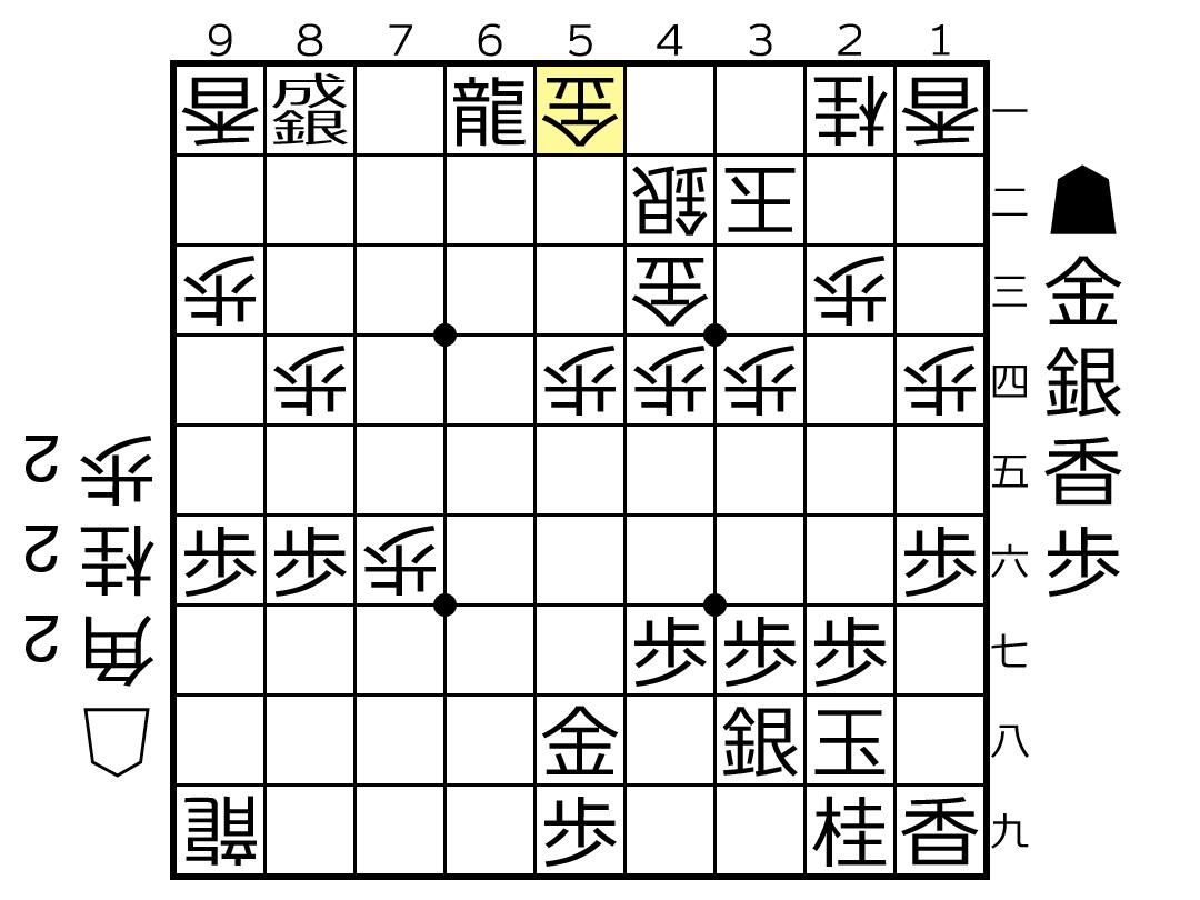 f:id:yuhib:20190603132723p:plain