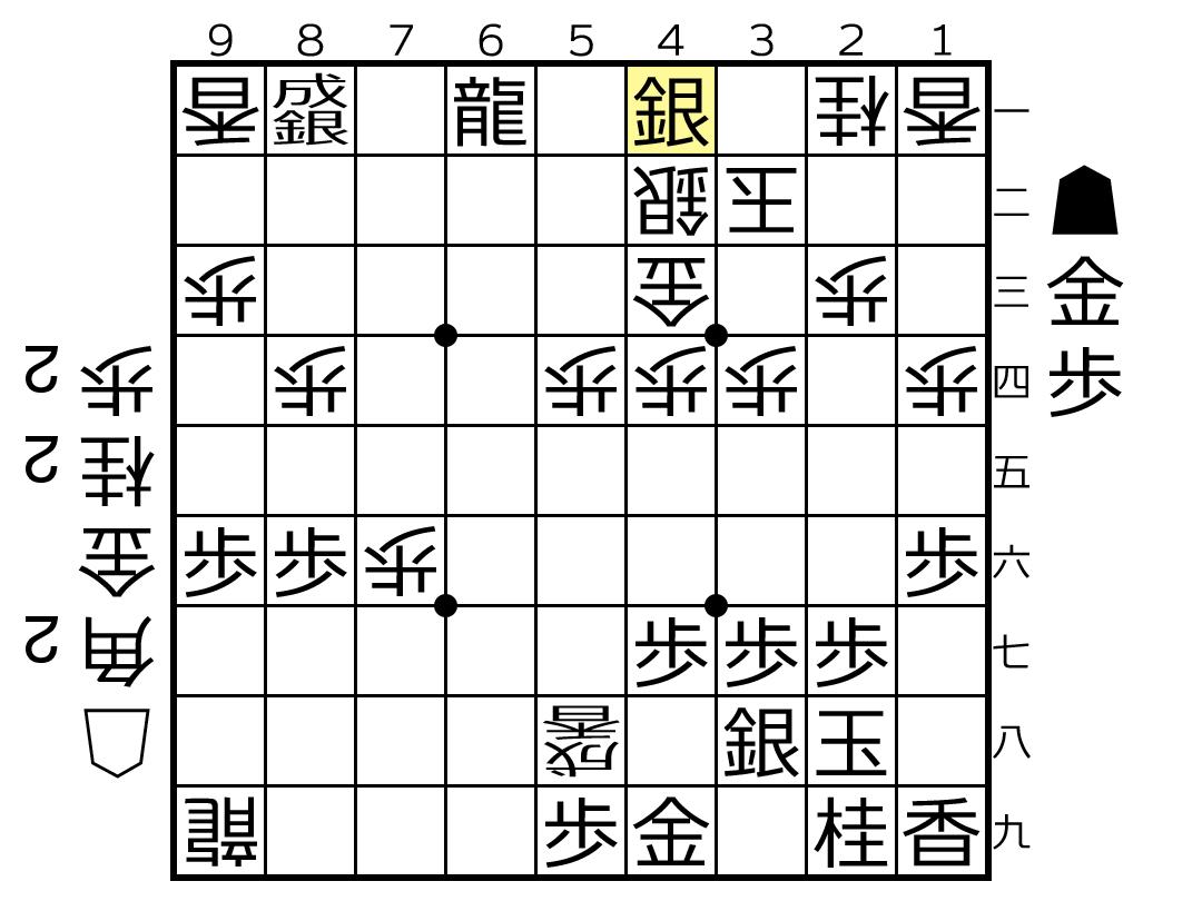 f:id:yuhib:20190603132840p:plain
