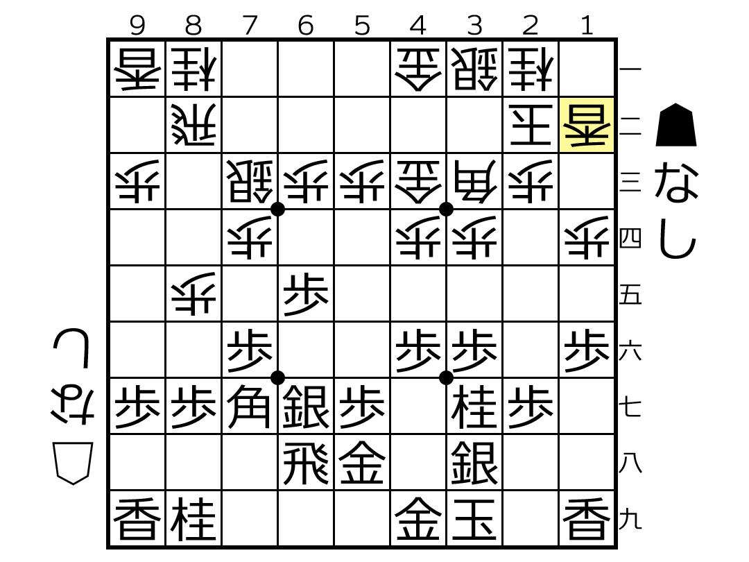 f:id:yuhib:20190605122515p:plain