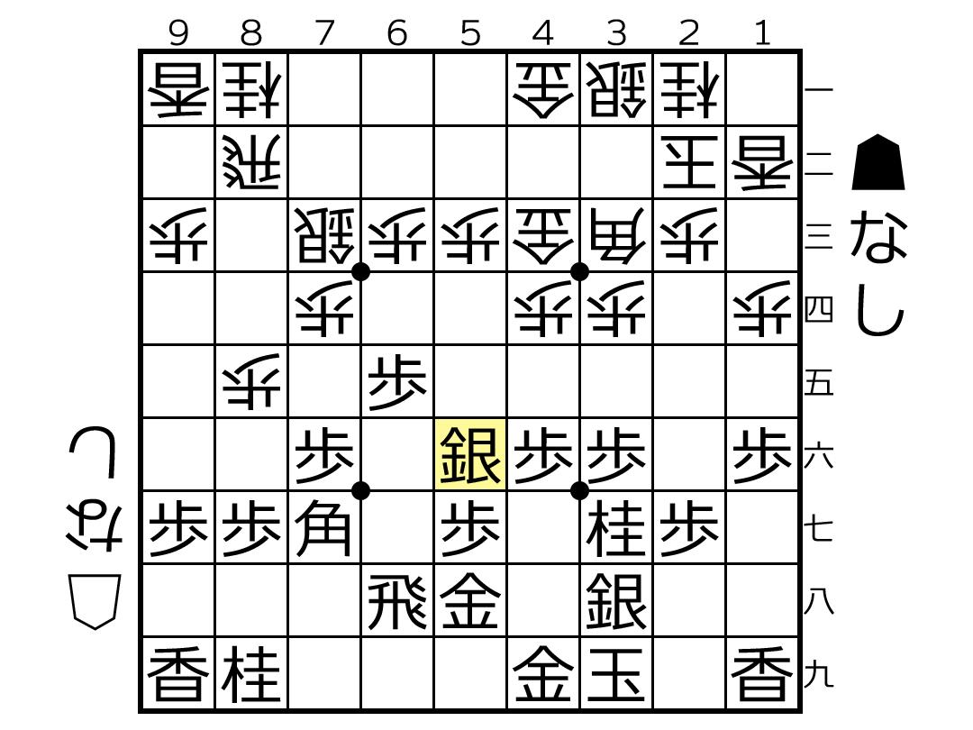 f:id:yuhib:20190605122647p:plain
