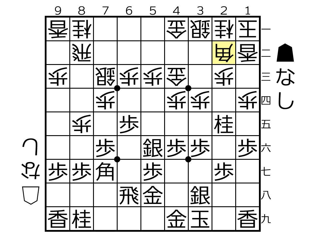 f:id:yuhib:20190605122802p:plain