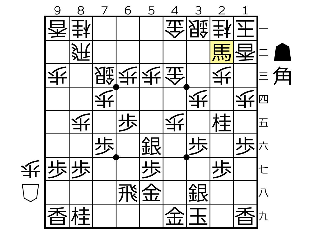 f:id:yuhib:20190605122941p:plain