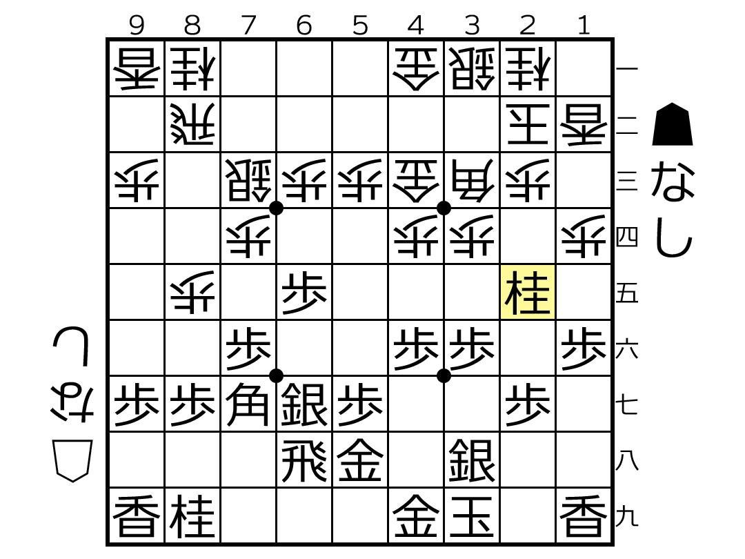 f:id:yuhib:20190605123156p:plain