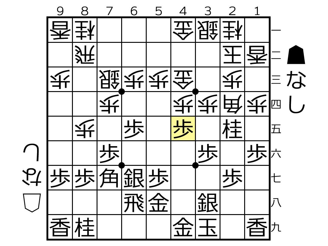 f:id:yuhib:20190605123443p:plain