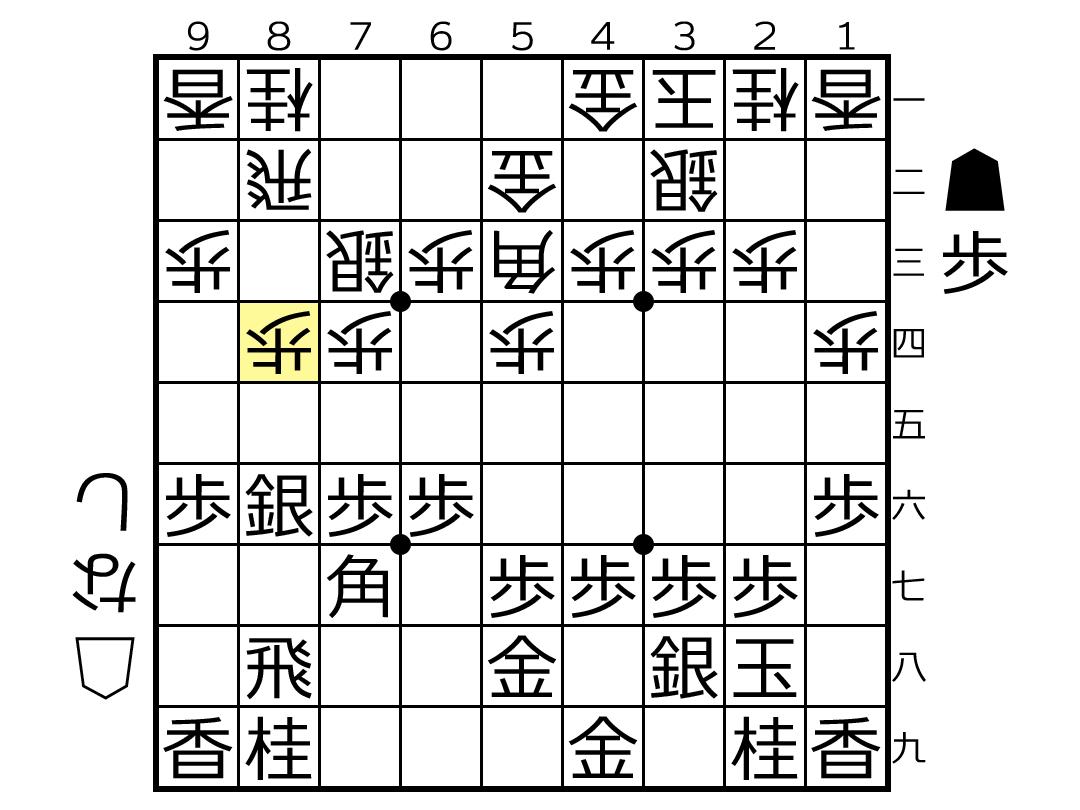f:id:yuhib:20190605123947p:plain