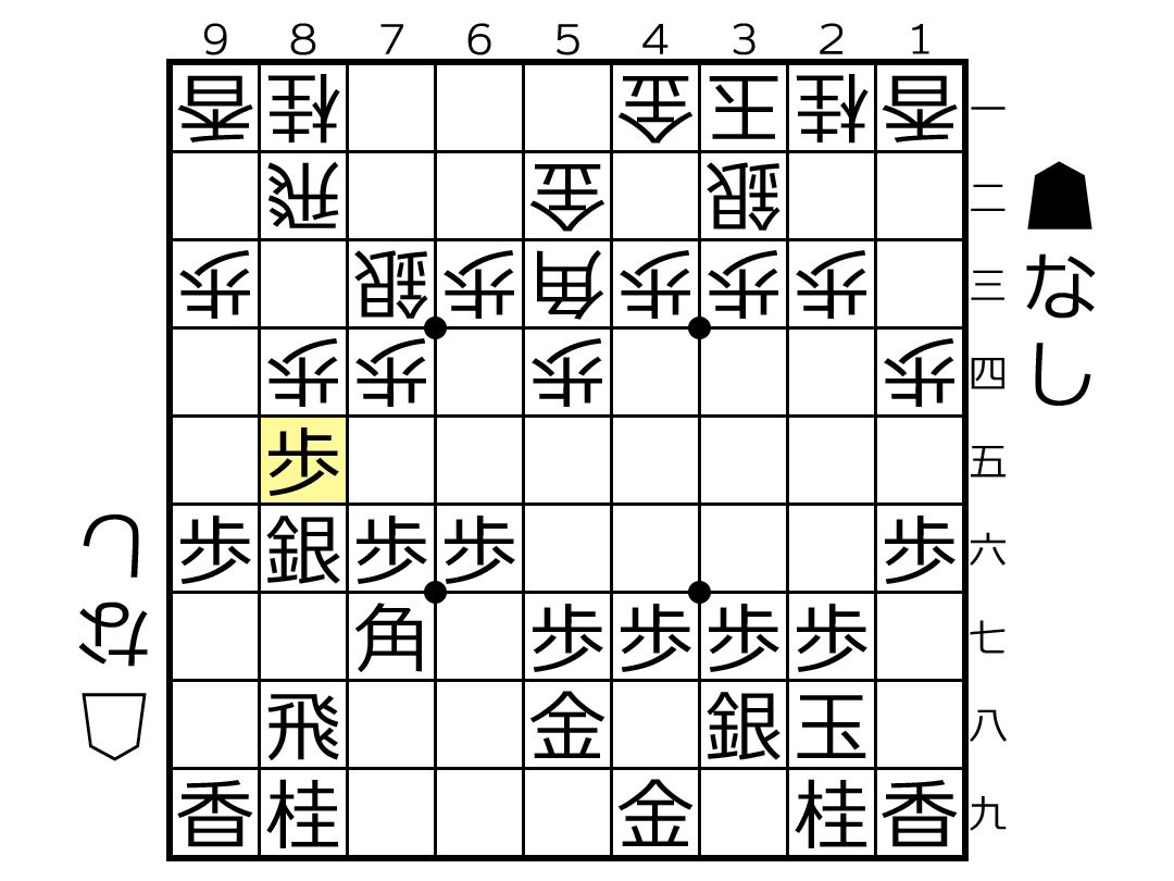 f:id:yuhib:20190605124128p:plain