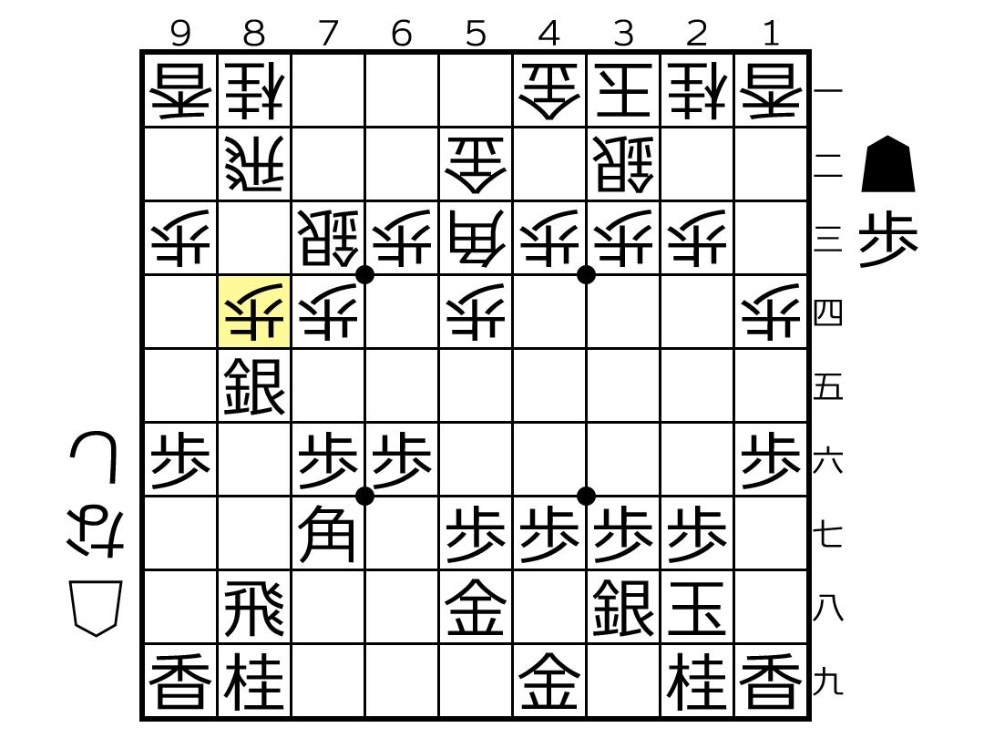 f:id:yuhib:20190605124203p:plain