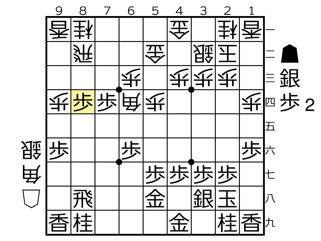 f:id:yuhib:20190605124326p:plain