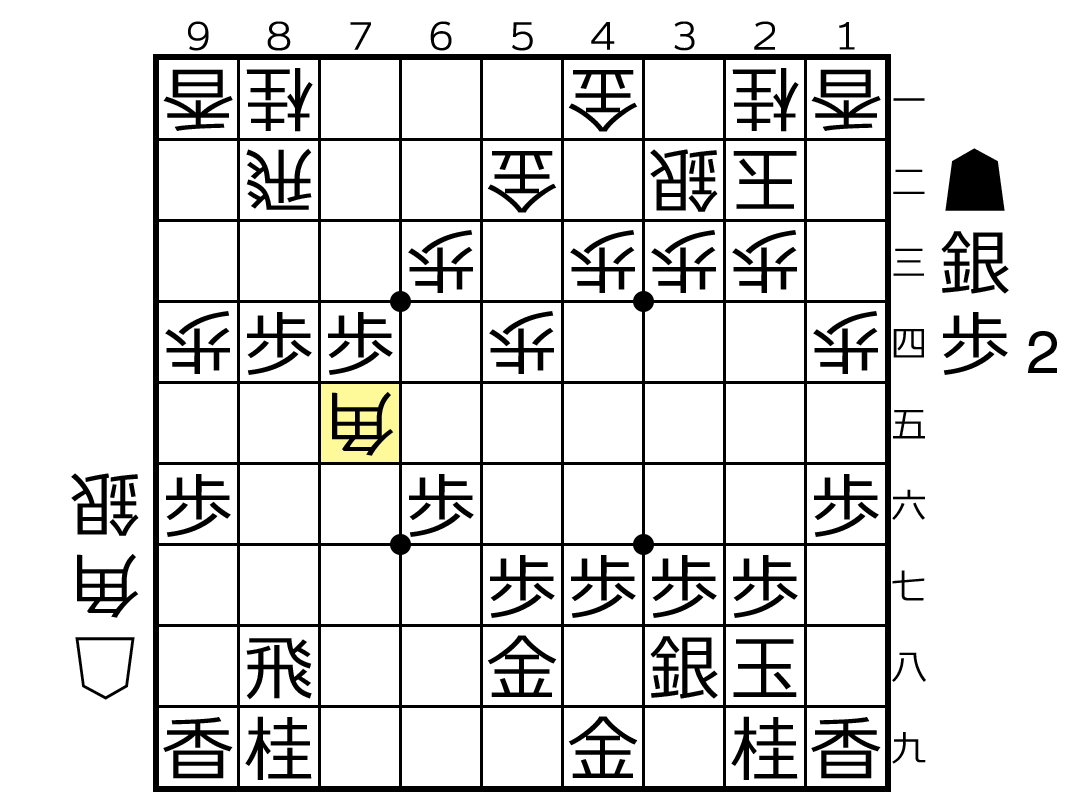 f:id:yuhib:20190605124402p:plain