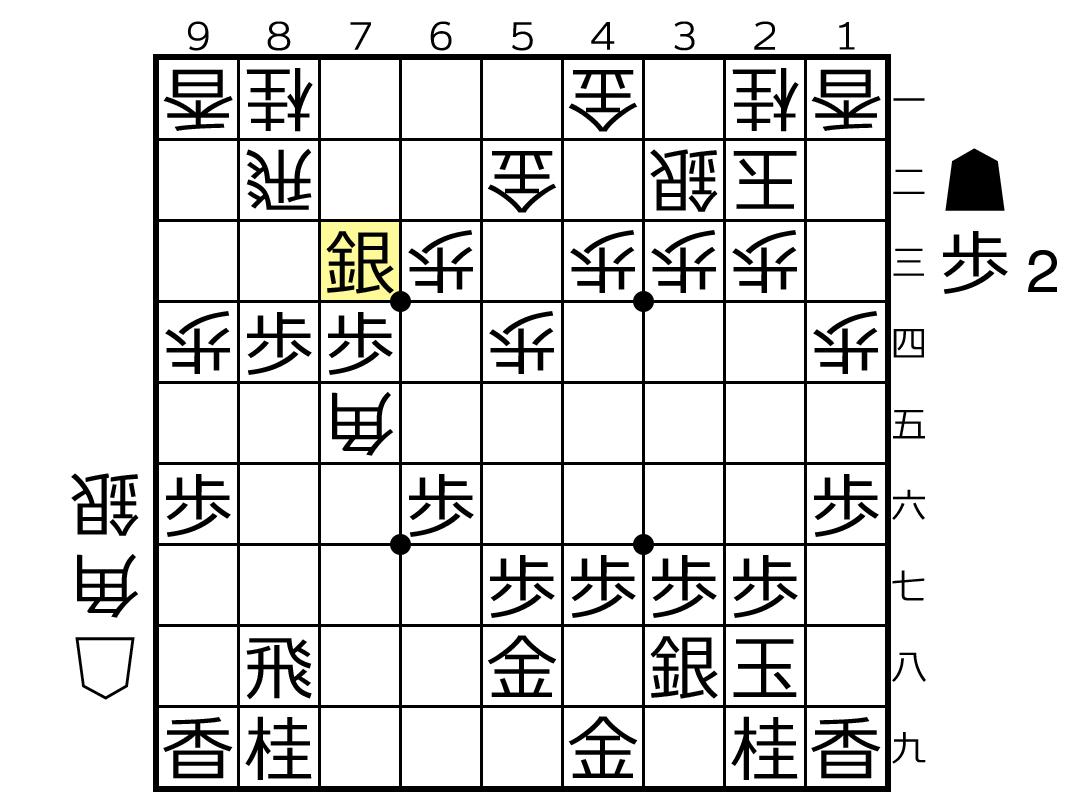 f:id:yuhib:20190605124502p:plain