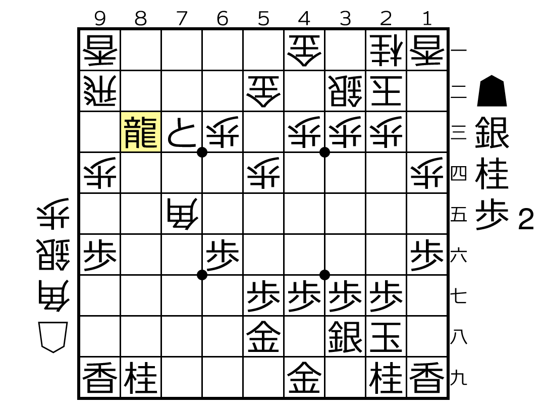 f:id:yuhib:20190605124824p:plain