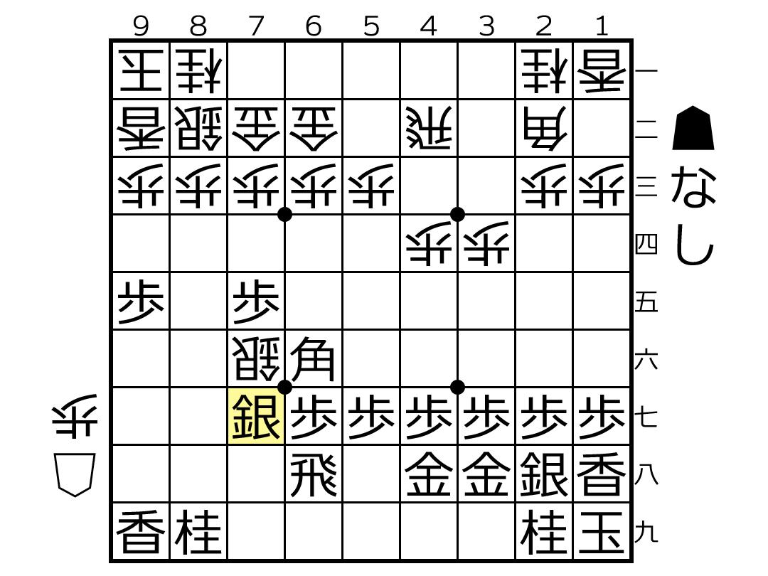 f:id:yuhib:20190606192625p:plain