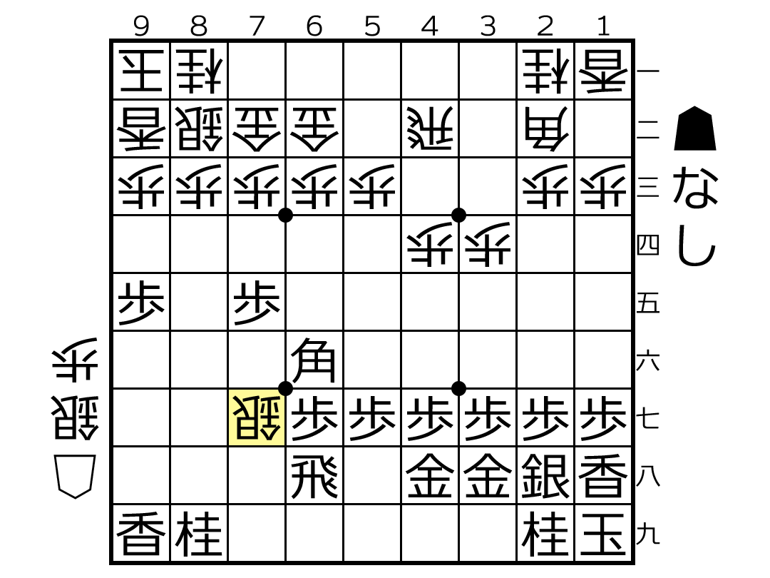 f:id:yuhib:20190606192740p:plain