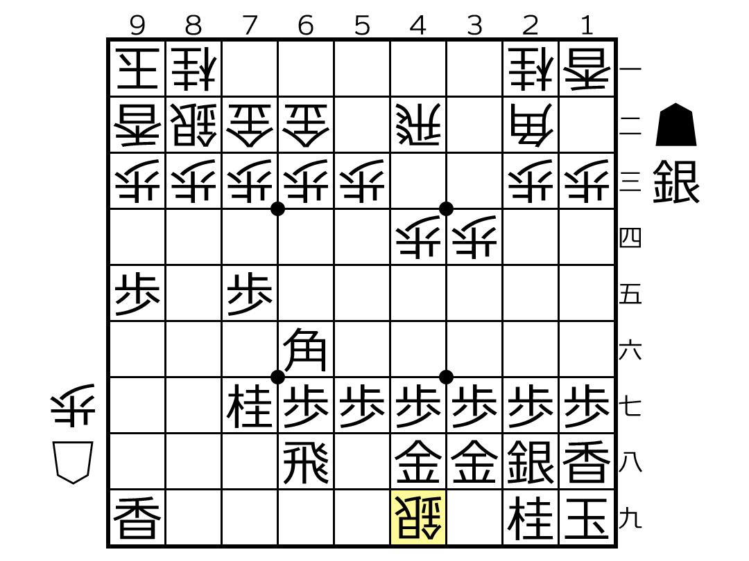 f:id:yuhib:20190606192932p:plain