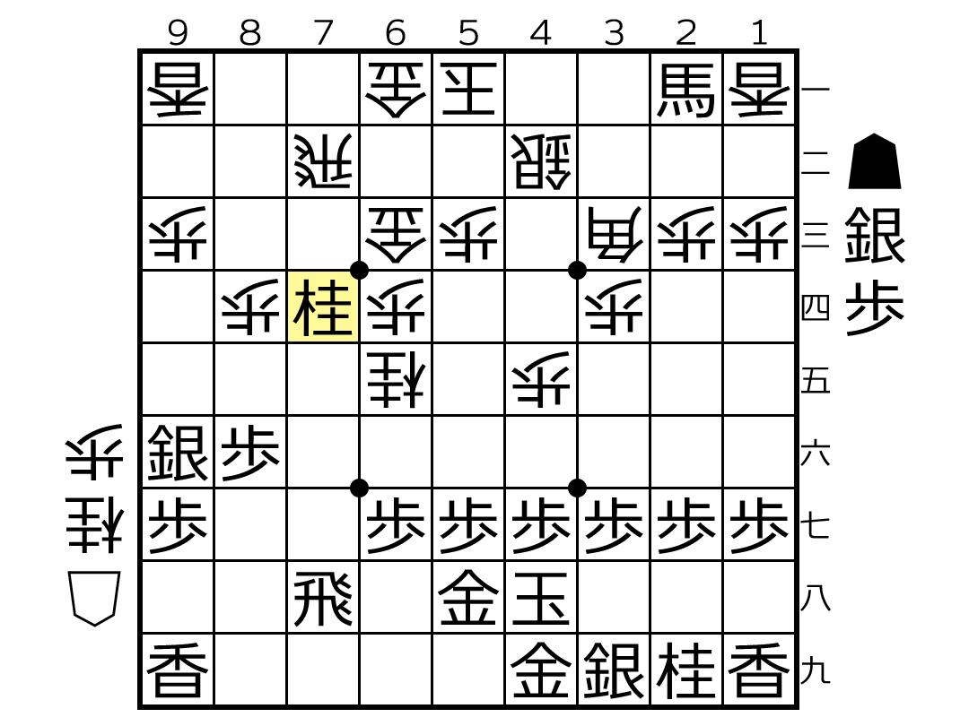 f:id:yuhib:20190607122553p:plain