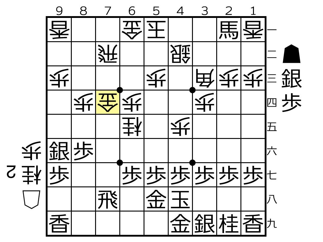 f:id:yuhib:20190607122630p:plain