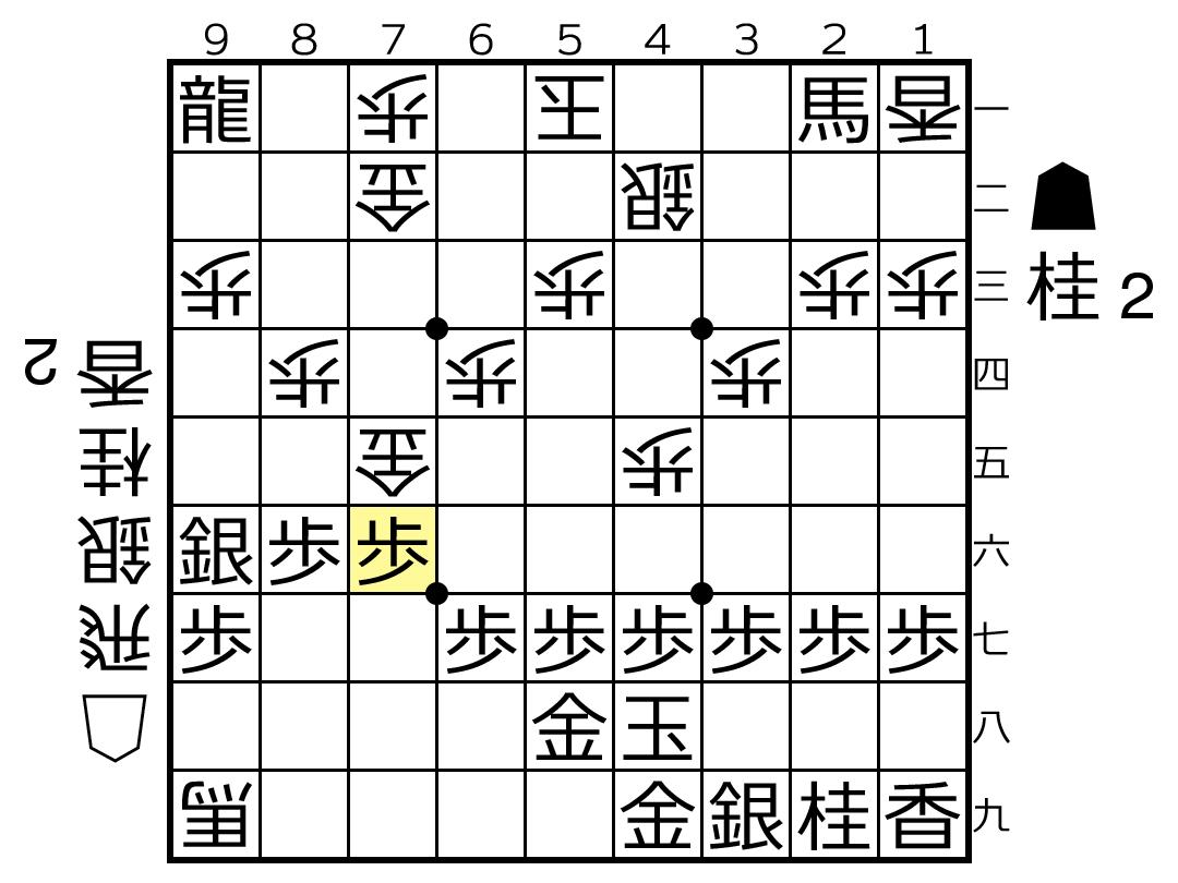 f:id:yuhib:20190607122836p:plain