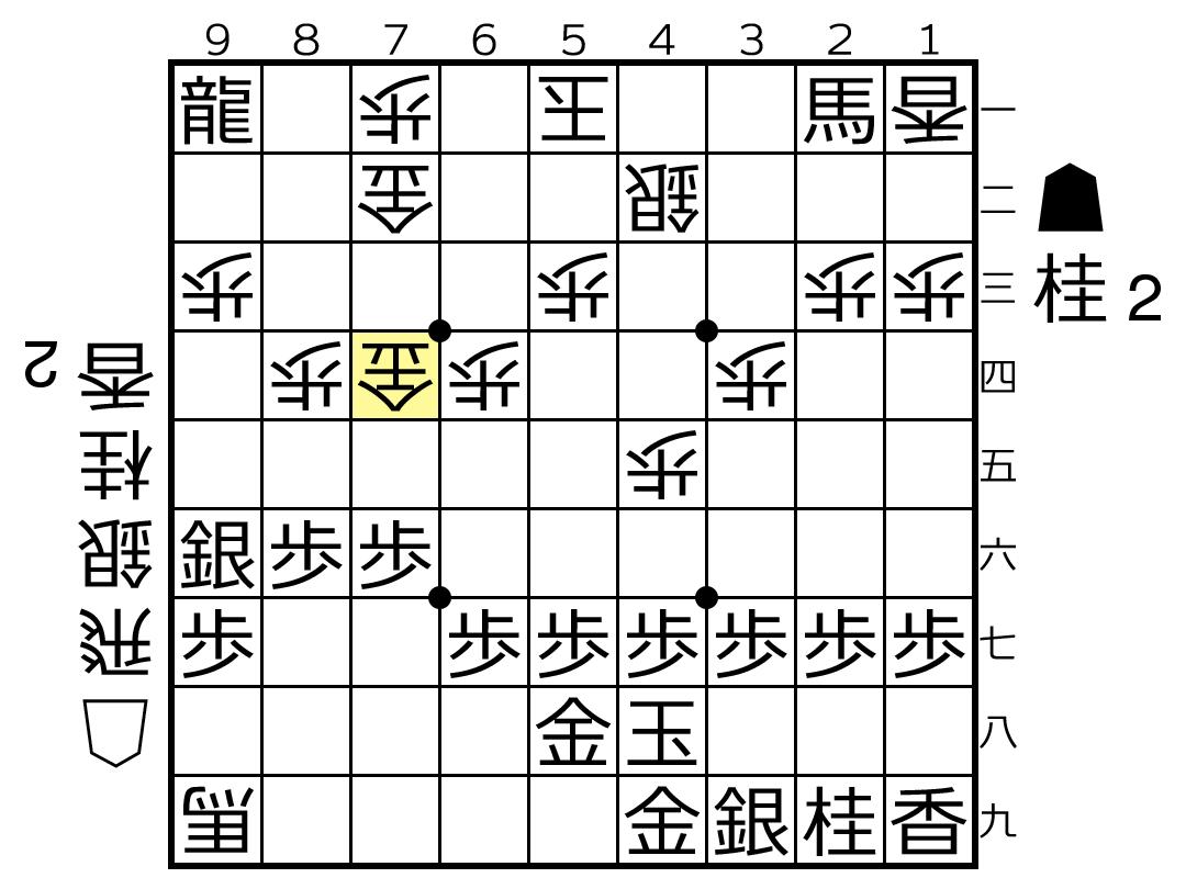 f:id:yuhib:20190607122913p:plain