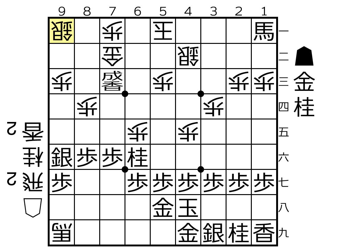f:id:yuhib:20190607123137p:plain