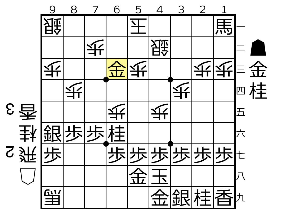 f:id:yuhib:20190607123238p:plain