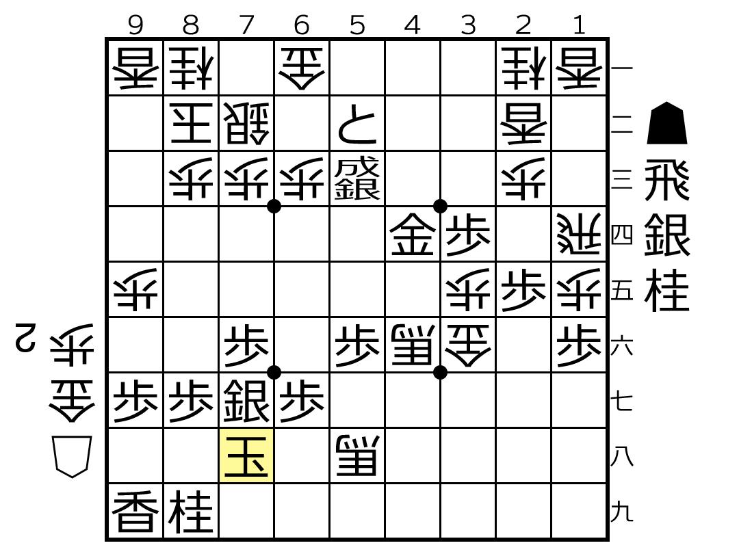 f:id:yuhib:20190607123834p:plain