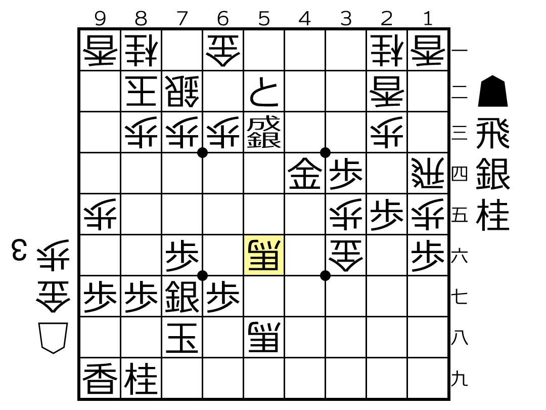 f:id:yuhib:20190607123940p:plain