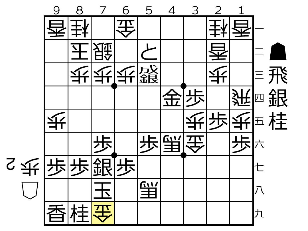f:id:yuhib:20190607124034p:plain