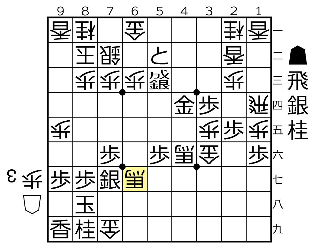 f:id:yuhib:20190607124354p:plain