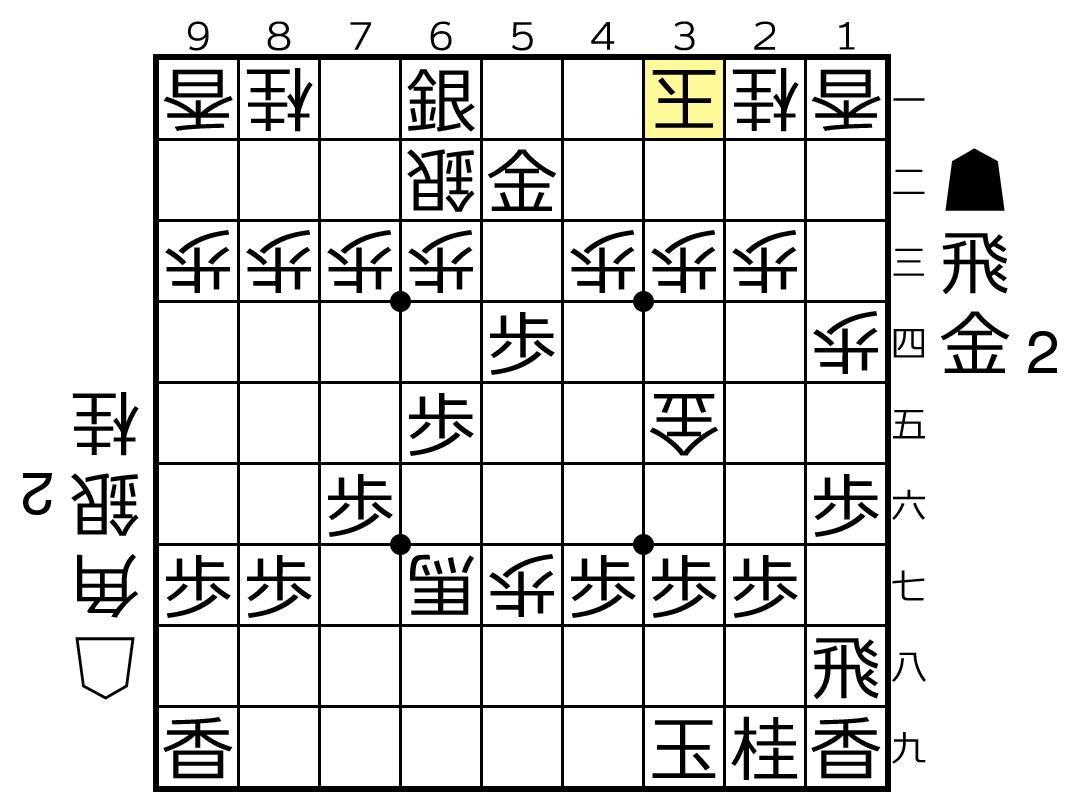f:id:yuhib:20190616220708p:plain