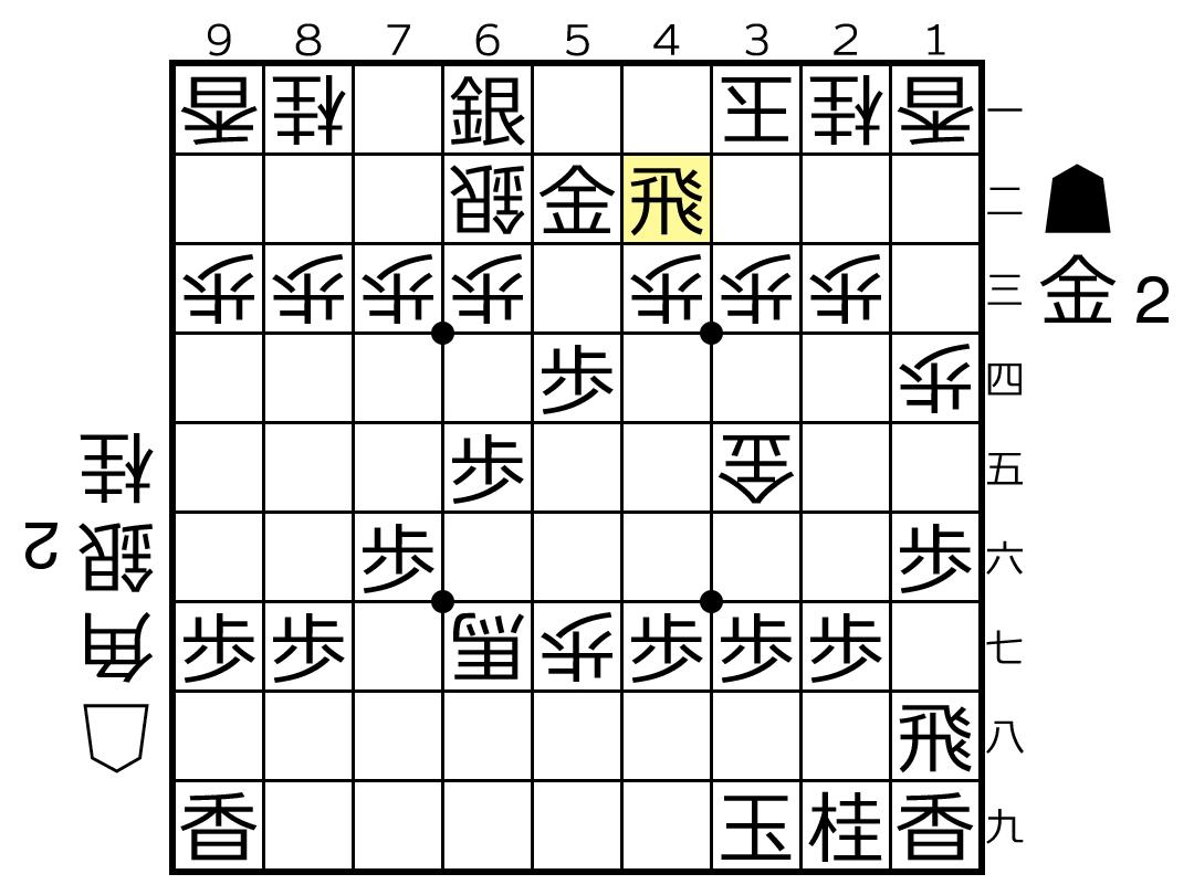 f:id:yuhib:20190616220836p:plain