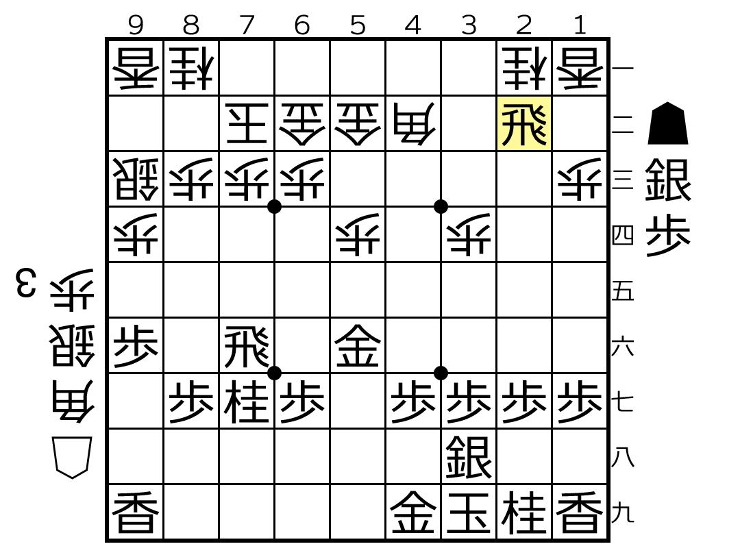 f:id:yuhib:20190616221415p:plain
