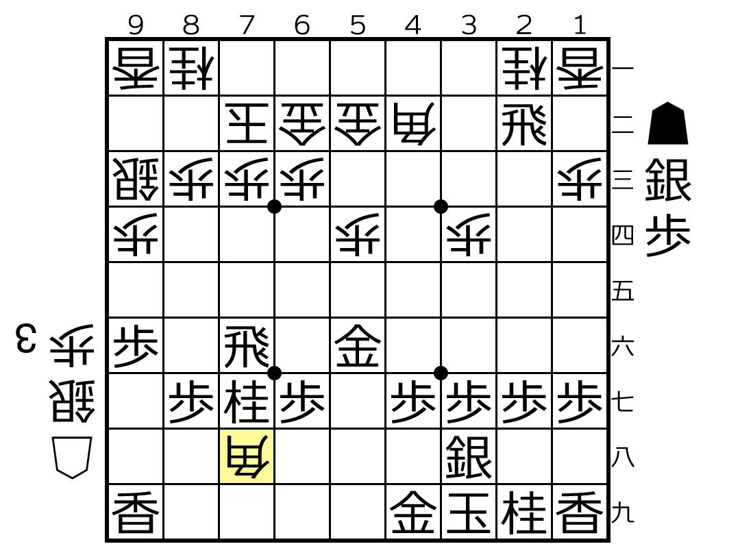 f:id:yuhib:20190616221624p:plain