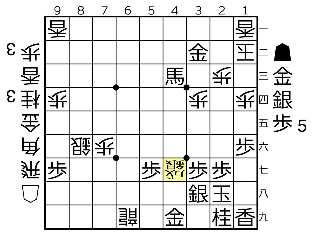 f:id:yuhib:20190616222410p:plain