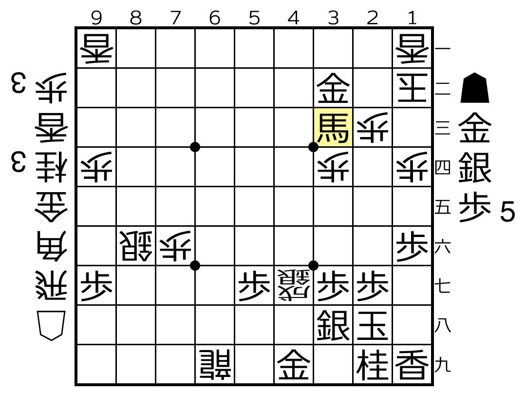 f:id:yuhib:20190616222529p:plain