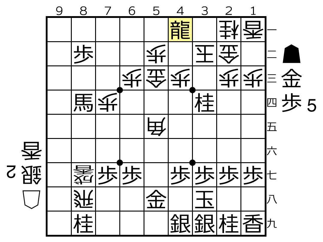 f:id:yuhib:20190616223515p:plain