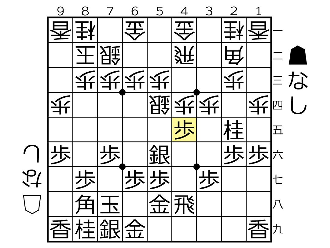 f:id:yuhib:20190617121913p:plain