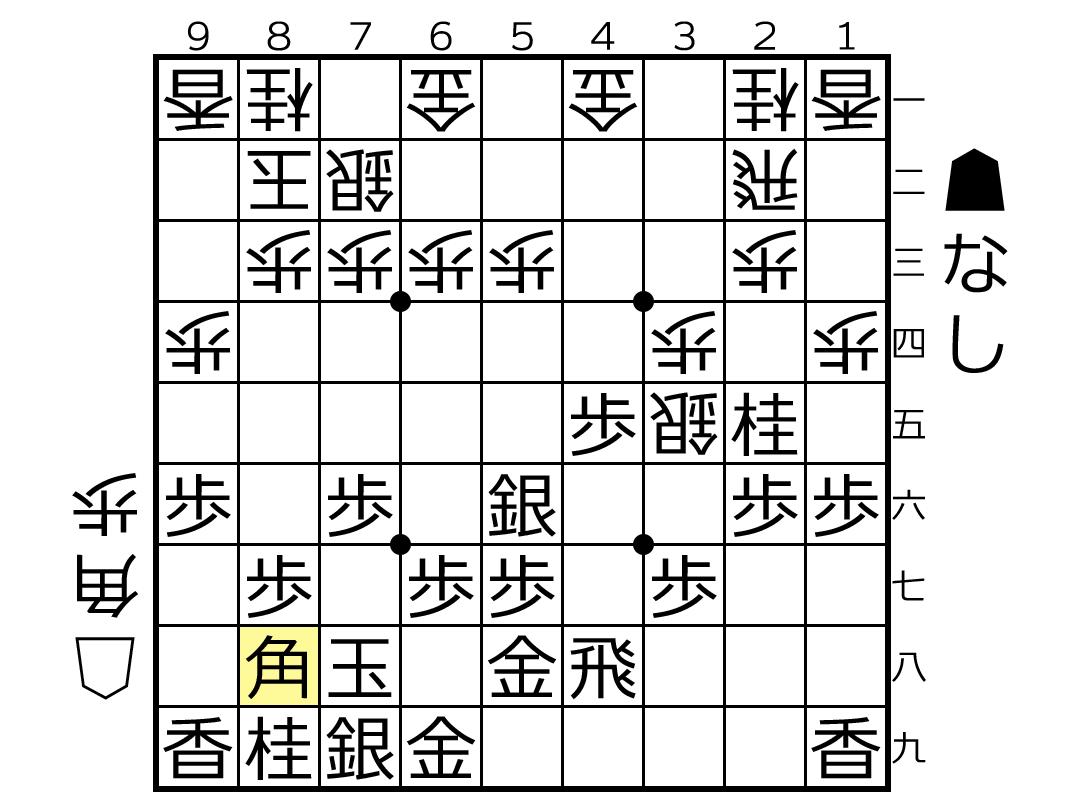 f:id:yuhib:20190617122100p:plain