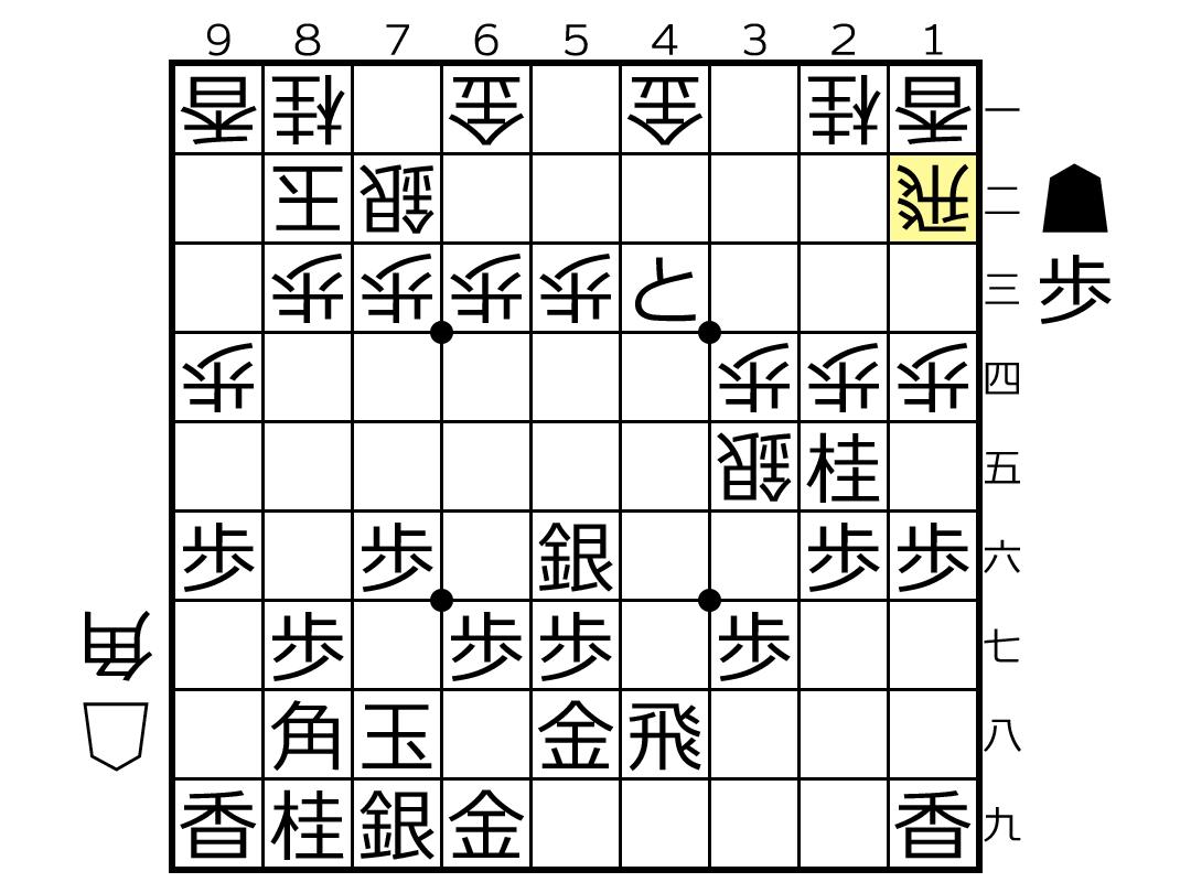 f:id:yuhib:20190617122243p:plain