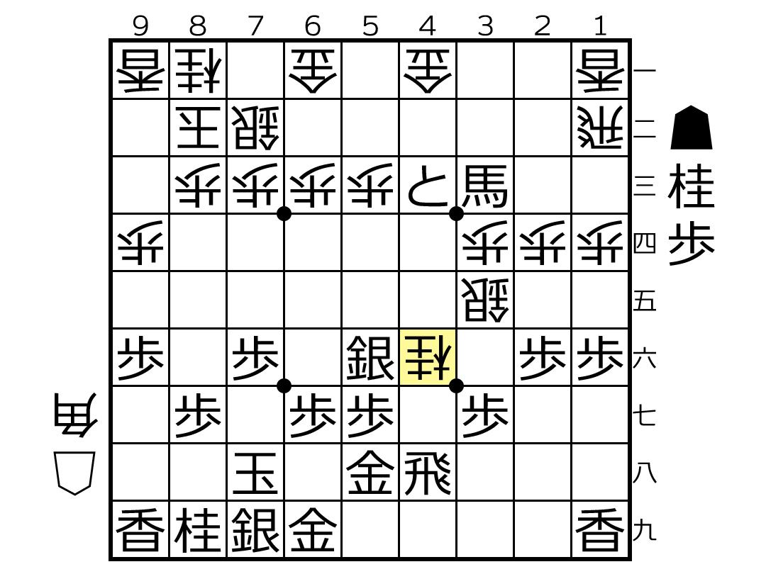 f:id:yuhib:20190617122339p:plain