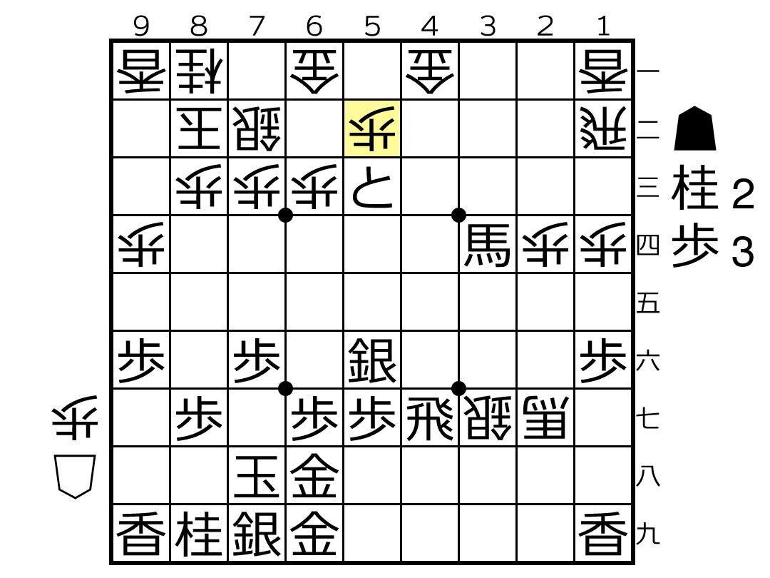 f:id:yuhib:20190617122526p:plain