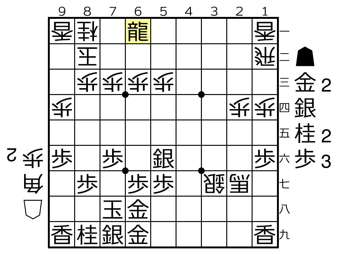 f:id:yuhib:20190617122623p:plain